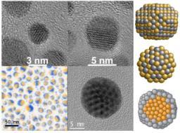 GDR Nanoalliages: synthèse, structure et propriétés
